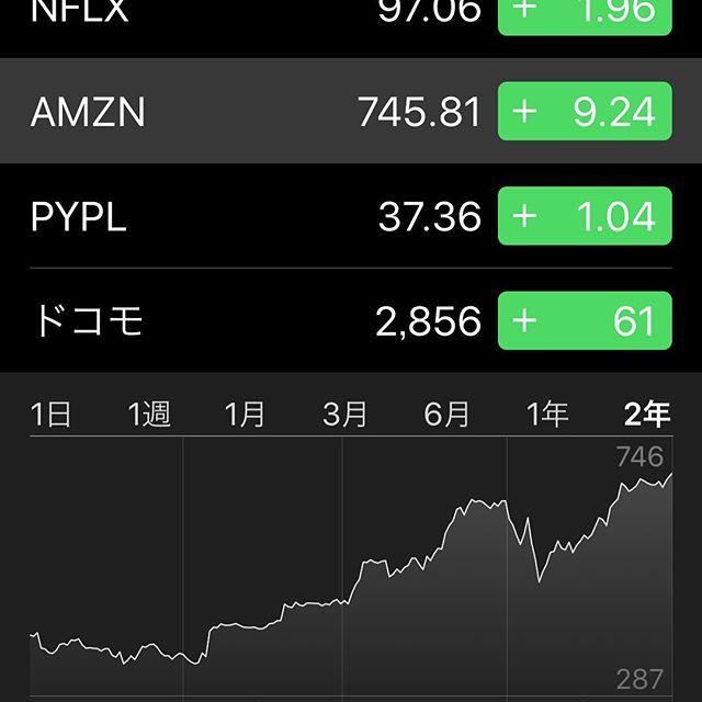 自己投資が最大の利回りを生むとかいう人に限って、アマゾンの利回りに完敗している気がする。自分に100万円投資するくらいならアマゾンに100万円投資した方が利回りは高いって僕は常々思う。