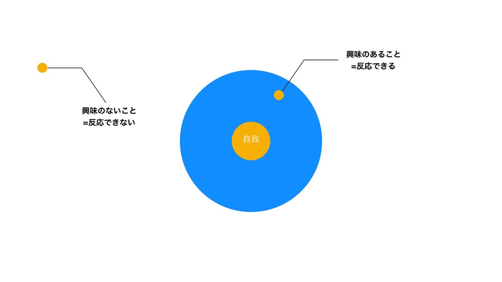 Curi 001