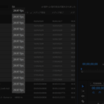 Adobe Premiere Proでジャンプカット編集する方法