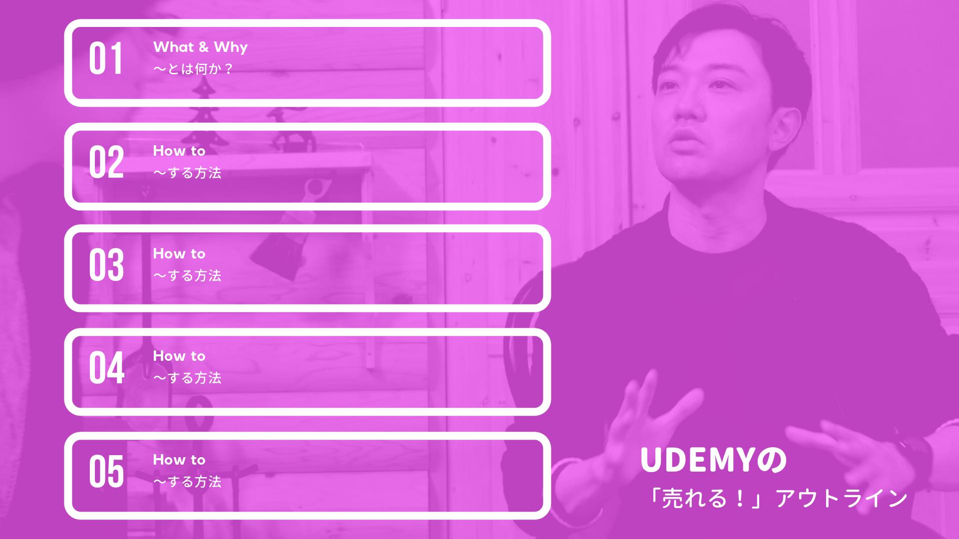 Udemyの売れるコースのアウトライン