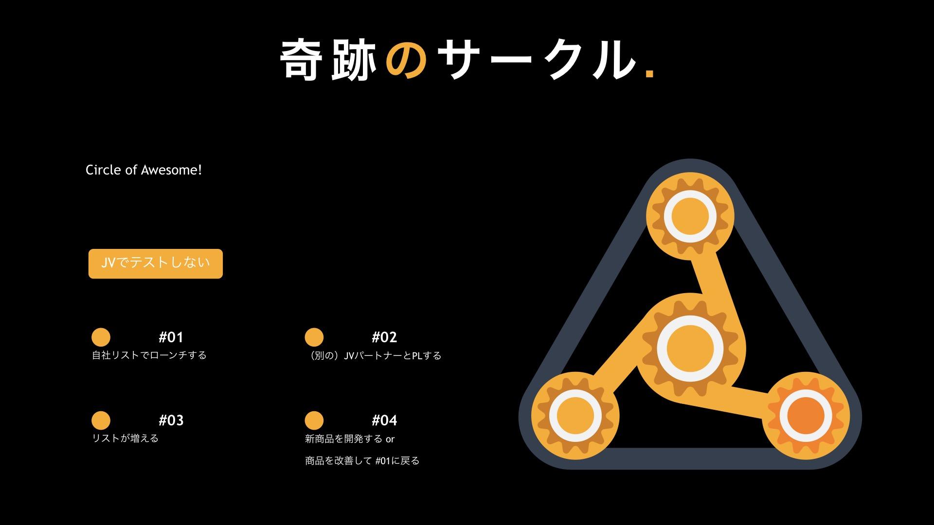 モジュール 01 プロダクトローンチ の戦略と専門用語 015